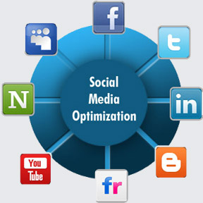 Что такое SMO - Social media optimization
